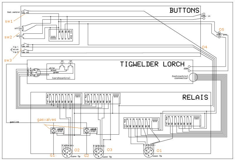 lorch2 den tukker's welding table tig welder foot pedal wiring diagram at webbmarketing.co